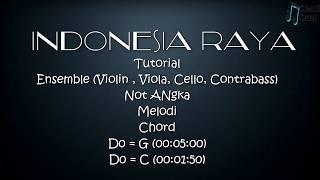 Indonesia Raya | Tutorial Ensemble | Not Angka Chord (Aransemen)