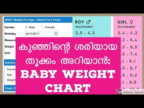 baby-weight-chart-#momupdatesbincy