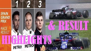 F1 2018 Spain : Highlights & Race Result, Live from Catalunya Circuit