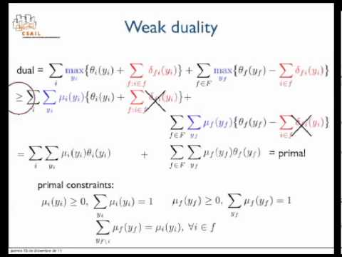NIPS 2011 Tutorial: Linear Programming Relaxations for Graphical Models