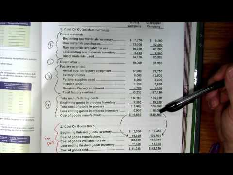 Accounting 2 - ACCT 122 - Program #225 - Management Account Concepts - Continued