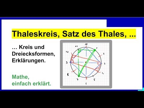 Thaleskreis, Satz des Thales, Kreis und Dreiecksformen, Erklärungen ...