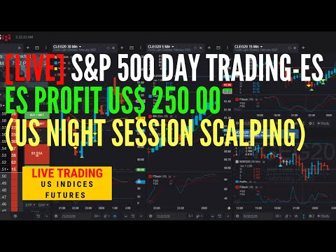 [LIVE Profit Trading] Day Trading E-Mini S&P 500 Futures (27th May 2020)