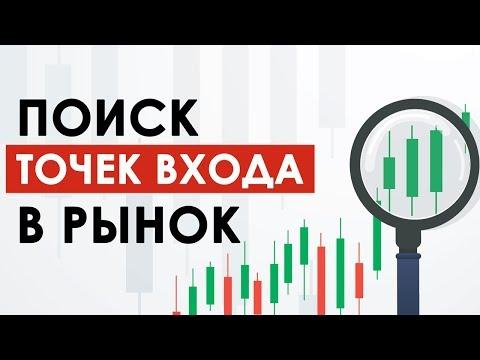Поиск точек входа в рынок в режиме онлайн