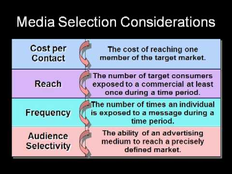 Marketing Communications & Advertising
