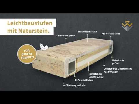 Bevorzugt Holz raus - Stein rein. Stein-Leichtbaustufen frei Haus, zum MM13
