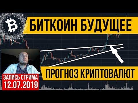 Биткоин будущее прогноз криптовалют