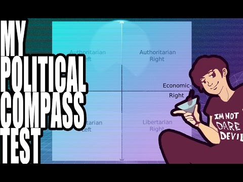 My Political Compass? THIS WILL SHOCK YOU (no it won't)
