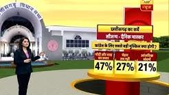 Dainik Bhaskar Survey: Anti-Incumbency Will Be Biggest Challenge For BJP In Chhattisgarh | ABP News