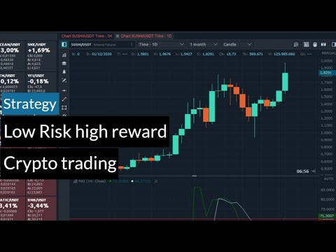 Low risk high reward crypto strategy | Make 1000% ROI  | Crypto futures trading | Animated