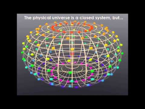 Facebook Jamie Janover   The Universal Pattern TORUS  Facebook