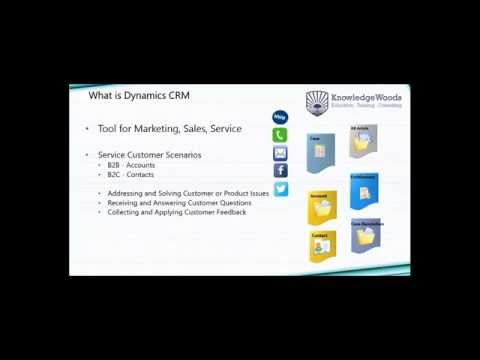 How to Manage Cases and Knowledge Base Articles Using Microsoft® Dynamics CRM