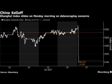 China Stocks Slide Grips Investors  Kiwi Drops  Markets Wrap
