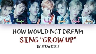 "Gambar cover How Would NCT DREAM sing ""GROW UP"" by Stray Kids 