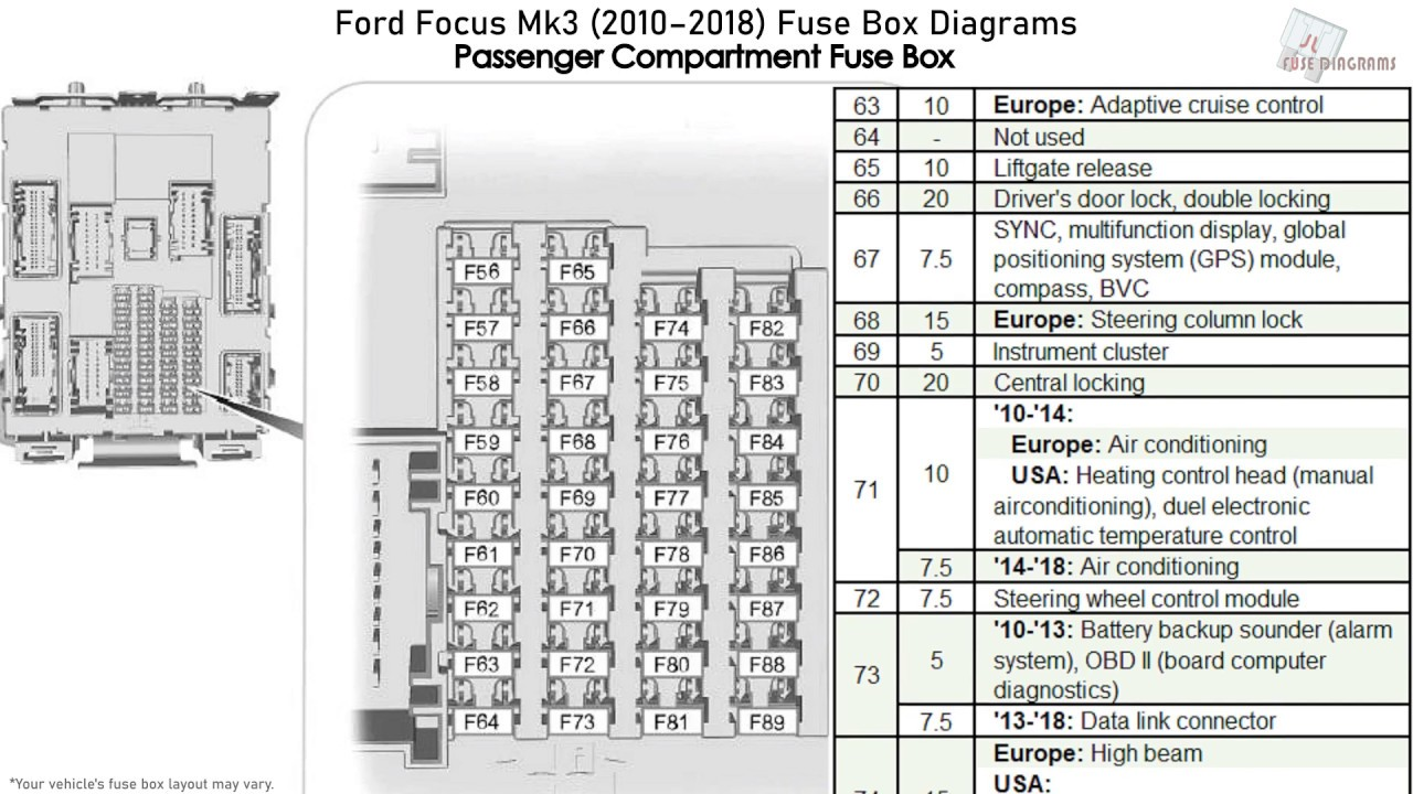 Ford Focus Mk3 2010 2018 Fuse Box Diagrams Youtube