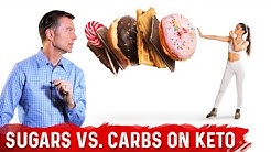 Understanding Carbs vs. Sugars on Keto (Ketogenic Diet) ​​