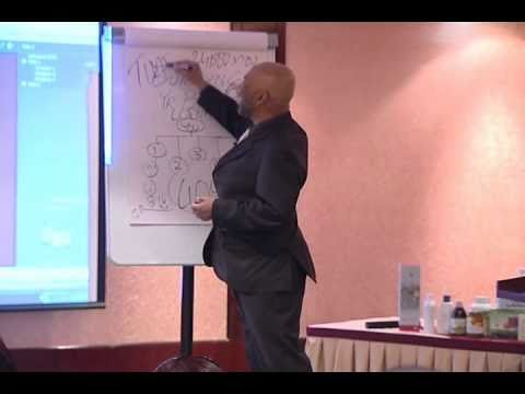 How to do DXN Business Professionally - Part 3.wmv