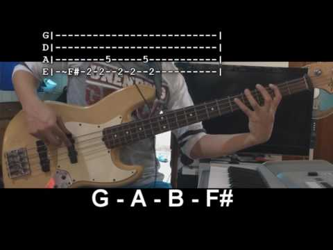 What A Beautiful Name by Hillsong (Bass Lesson w/TABS)