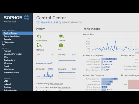 Sophos XG Firewall Endpoint Protection Enterprise Firewall