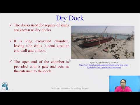 Modes of Transportation- Docks and Harbor
