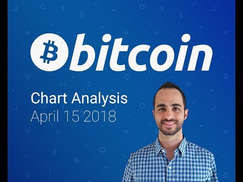 Bitcoin Chart Analysis April 15 2018 - Volume Decreasing as Price Rises