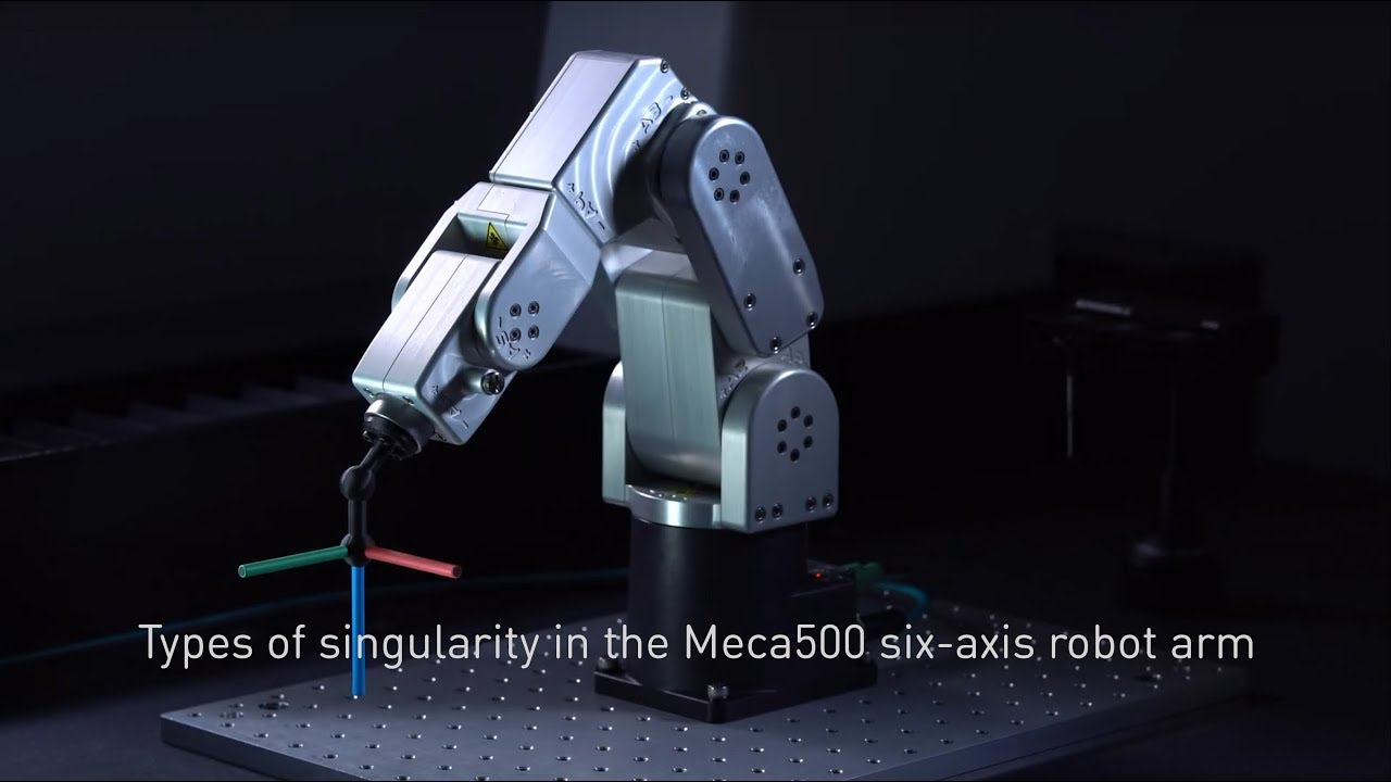Tutorial: What are singularities in a six-axis industrial