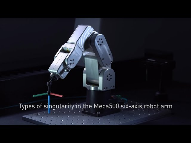 What are robot singularities?
