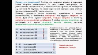 № 16. Неорганическая химия. Тема 3. Периодический закон. Часть 3.  Характеристика периодов