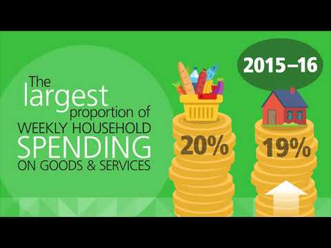 Household Expenditure Survey 2015-16