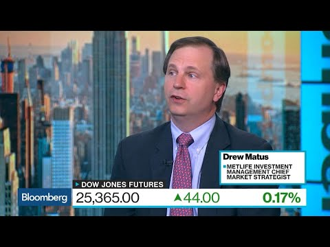 Fed to Hike to Avoid Market Volatility, Says Metlife's Matus