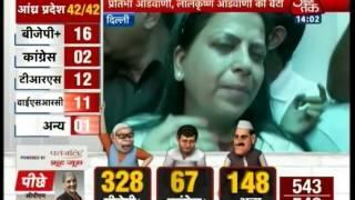 Reaction on poll results: Pratibha Advani (BJP)