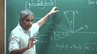 Mod-01 Lec-09 Introduction to Helicopter Aerodynamics and Dynamics