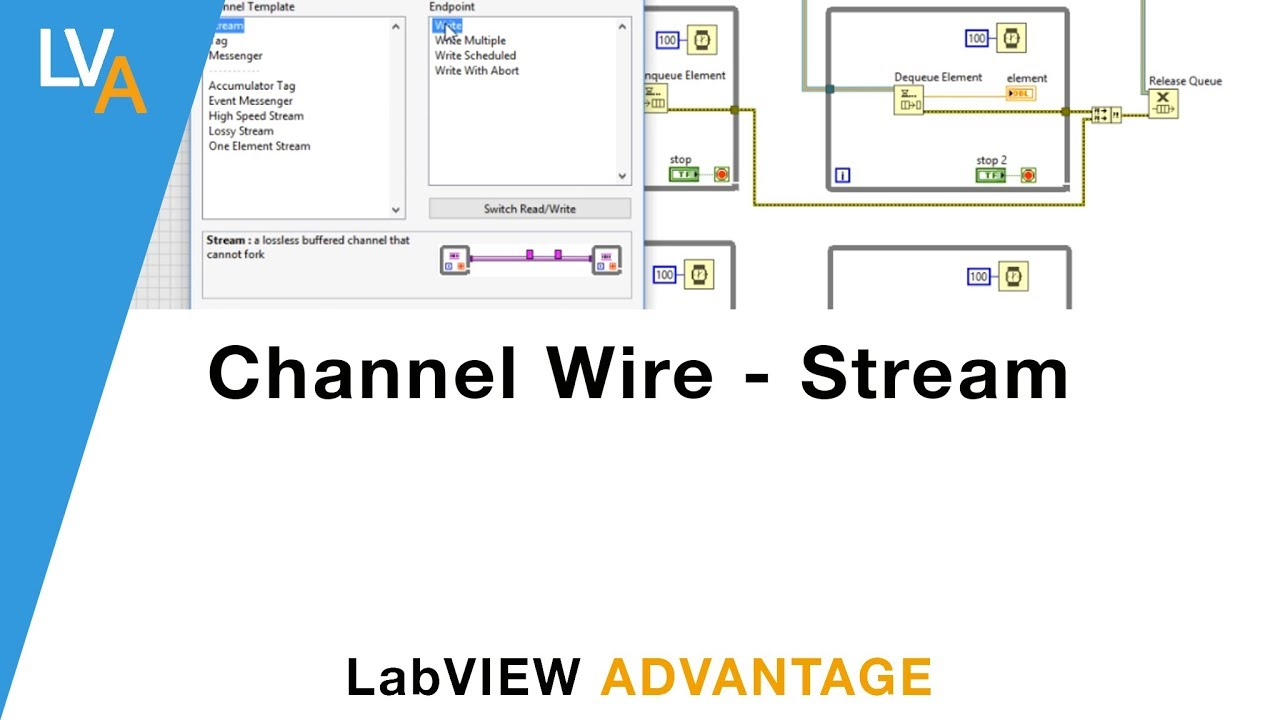 How to use Channel wire Stream Communication in LabVIEW