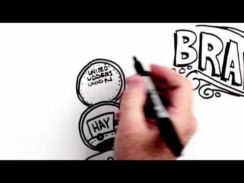 B2B Branding Strategy
