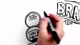 видео Стратегия В2В - что это? Рынок, продажи, сфера, услуги B2B