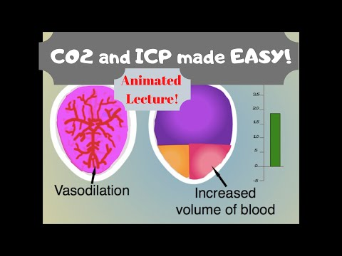 Carbon Dioxide & Intracranial Pressure (ICP): Effects of CO2 on blood vessels.