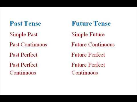 Past present future tense words list with tamil meaning