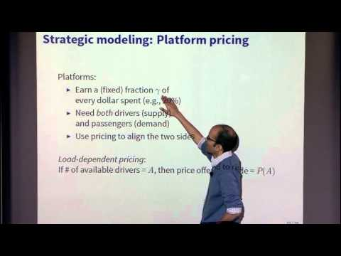 Dynamic Pricing in Ride-Sharing Platforms