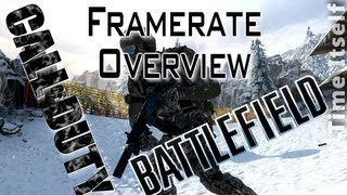 Framerate Overview - Call of Duty & Battlefield - 30 vs 60 fps - Interlaced vs Progressive