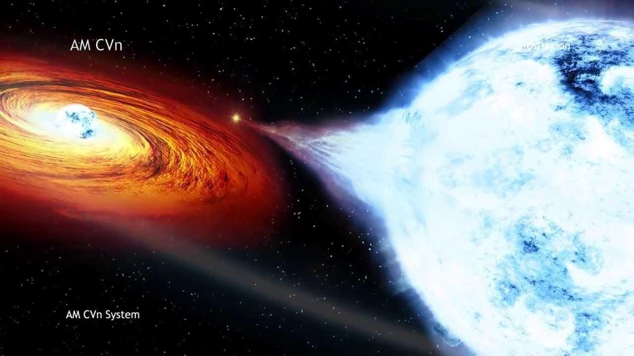 dwarf space nasa science spinning