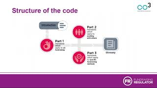 CO3 Webinars  Navigating the new code of fundraising practice and learning from complaints 1