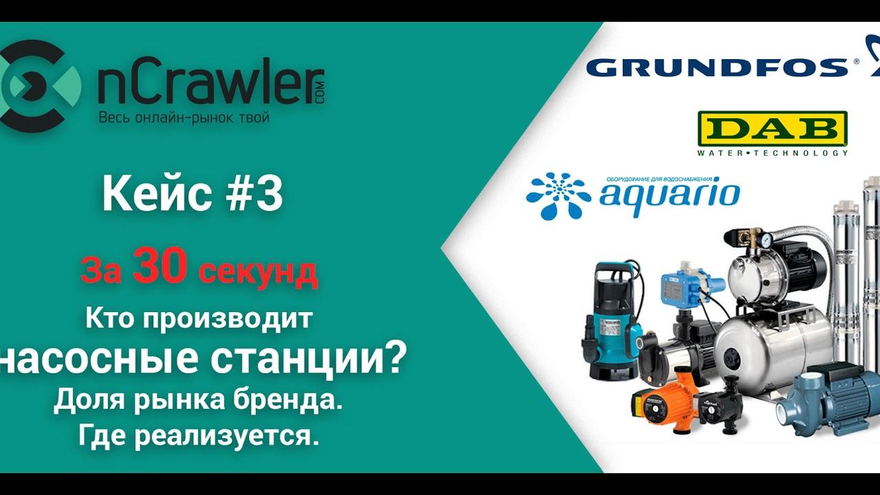 Исследование рынка - nCrawler.com
