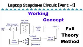Laptop Step down Circuit Working Concept with Schematic Tracing