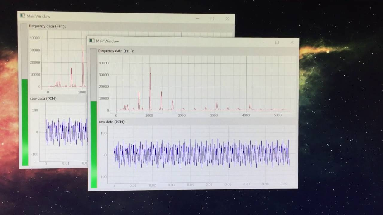 Python Real-time Audio Frequency Monitor – SWHarden com