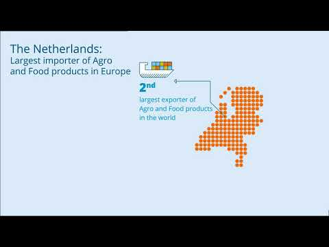 Holland International Distribution Council - Agro Food and The Netherlands