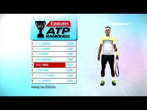 Emirates ATP Rankings 10 May 2016
