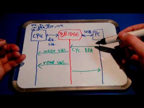 Qibec CPU: bridge- and display-module protocol dialog