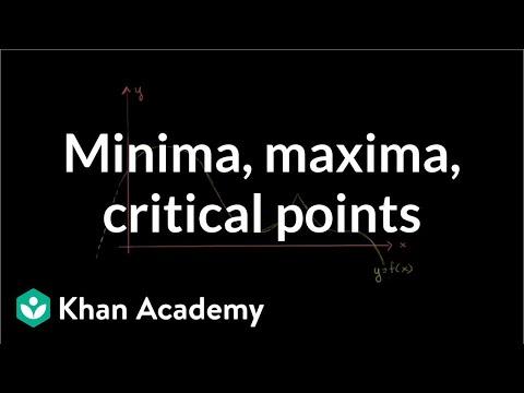 Minima, maxima and critical points