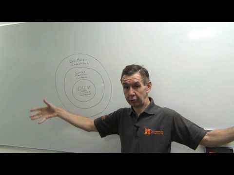 Dell-EMC Openmanage Solutions For Dell-EMC PowerEdge FX2 Whiteboard