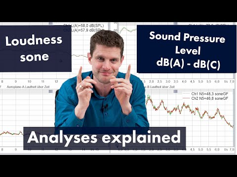DB(A) Or Loudness - Best Analysis For My NVH Task